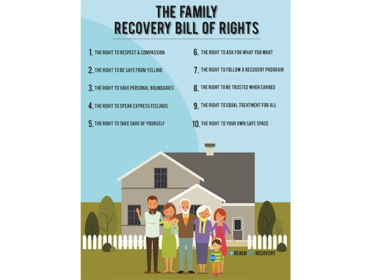 Family rights poster