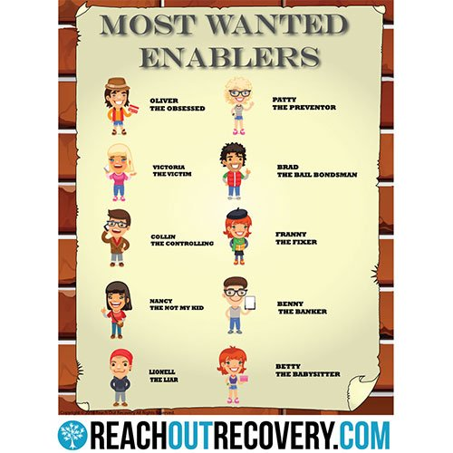 10 Most Wanted Enablers