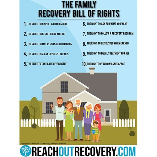 Family Bill Of Rights
