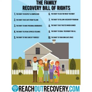 Family Bill Of Rights