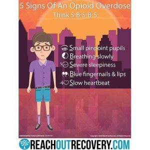 5 Signs Of An Opioid Overdose