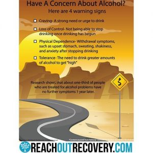 4 Alcohol Warning Signs Poster