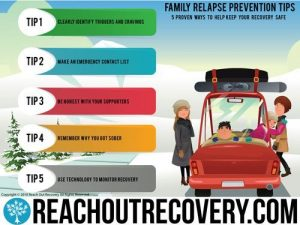 Winter family relapse tips web size