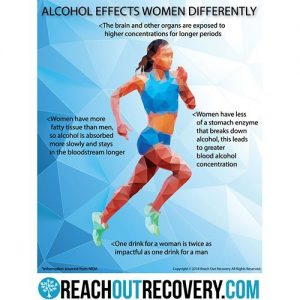 Women And Alcohol Poster