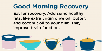 Good Morning Recovery eat